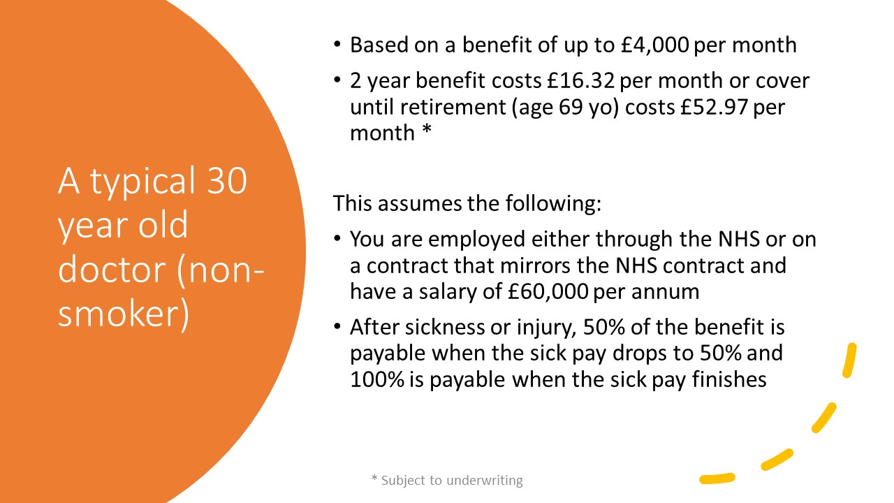 income protection cost 2
